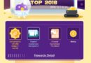 Great Rewards Awaits Nimo TV's Game Streamers