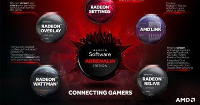 Unleash the Full Power of AMD Radeon™ GPUs