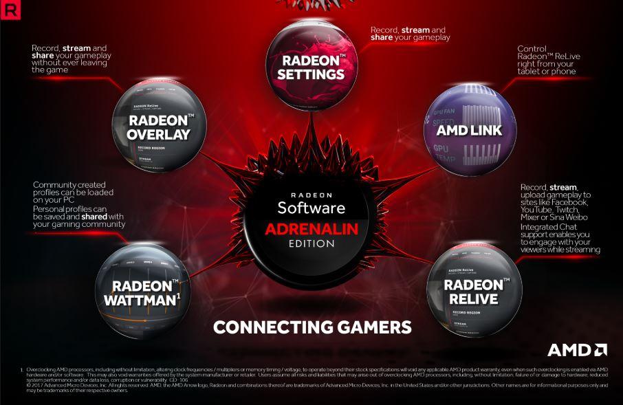 Unleash the Full Power of AMD Radeon™ GPUs - TechBeatph com